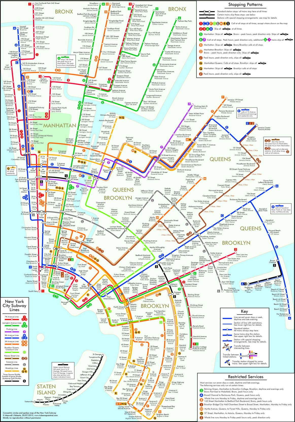 1980 Nyc Subway Map.The Nyc Subway Map By Allan Keyes With Additional Content By Sam