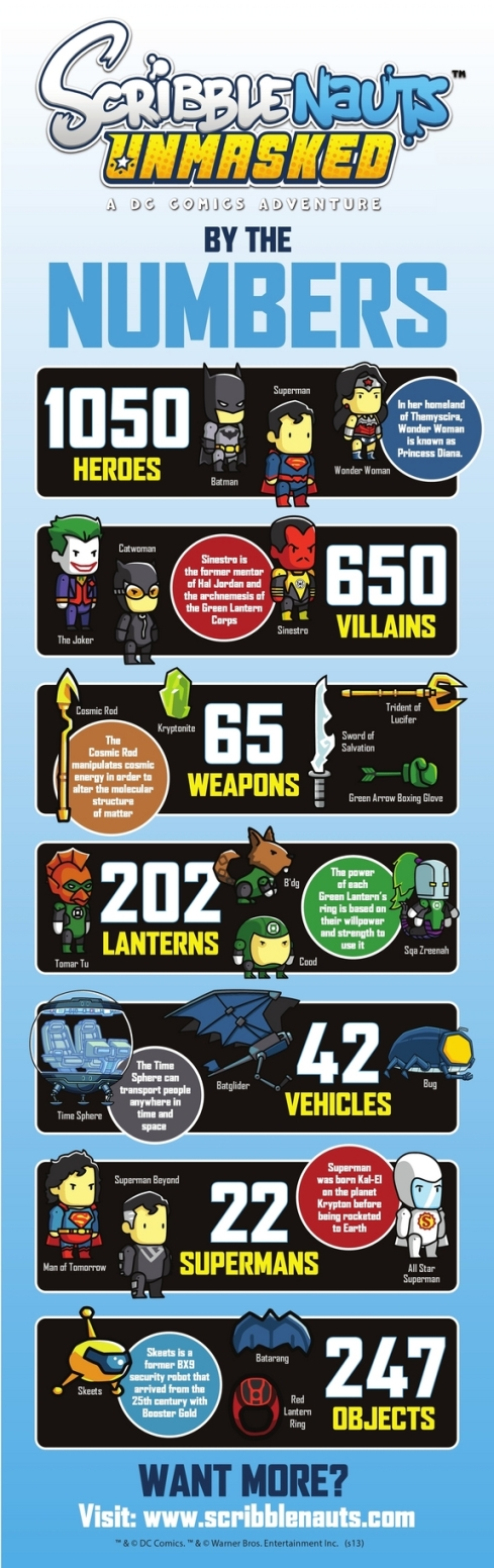 Scribblenauts-Unmasked-by-the-numbers-1