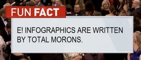moron graphic